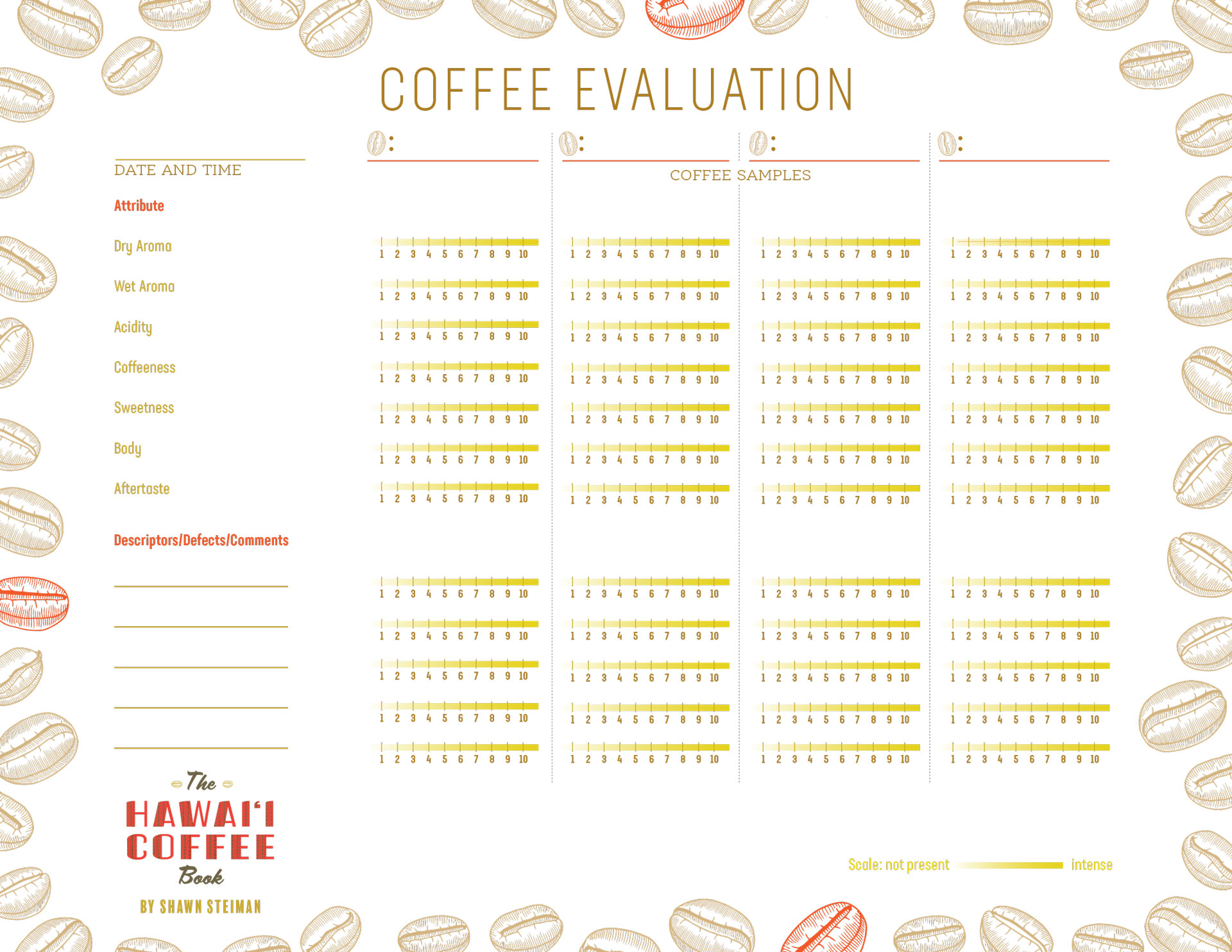 Coffee Evaluation Sheet